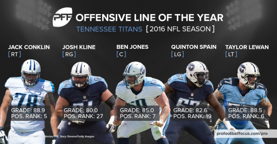 o-line_of-the-year.png